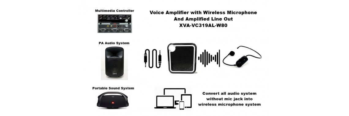 Wireless Voice Amplifier with Amplified Line Out Port